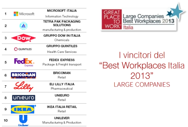 Best_Workplace_2013_large_companies