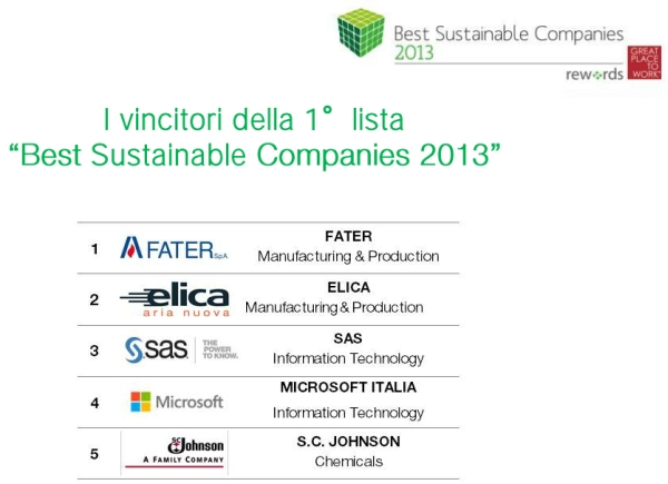 Best_Workplace_2013_sustainable_companies