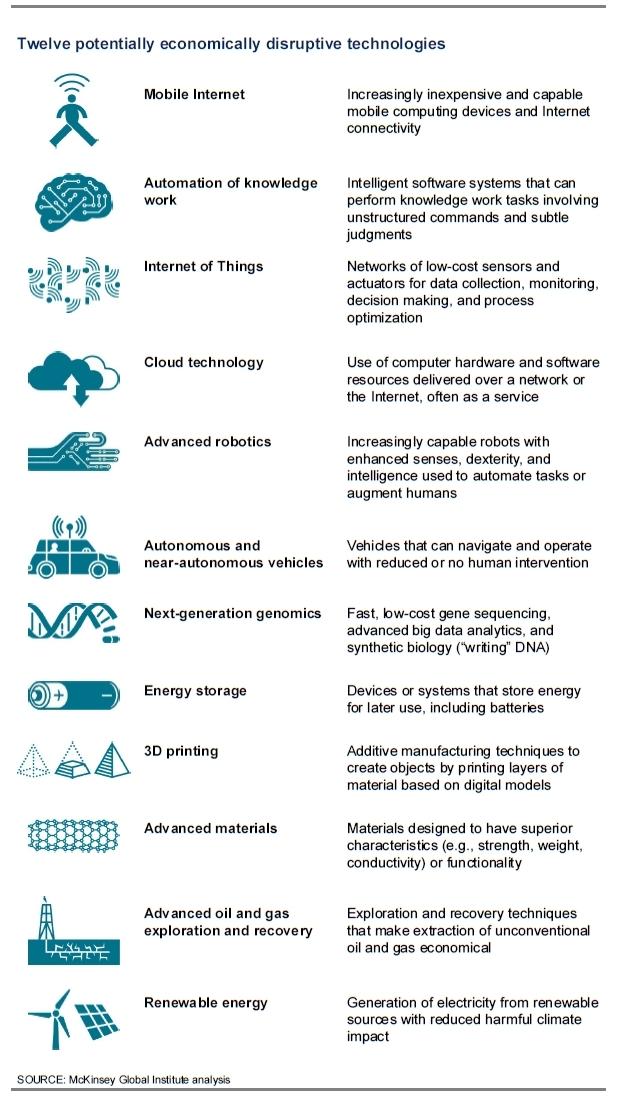 MGI_Disruptive_technologies